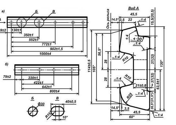 чертеж стыковой накладки 1Р-65